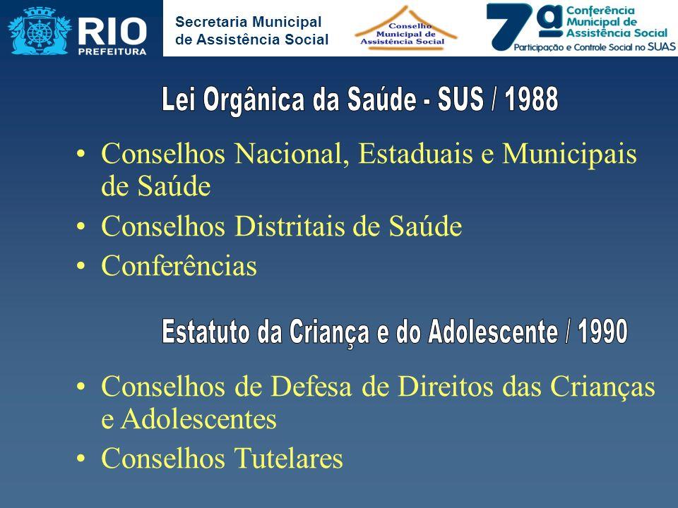 Secretaria Municipal de Assistência Social Conselhos Nacional, Estaduais e Municipais de Saúde Conselhos Distritais de Saúde Conferências Conselhos de