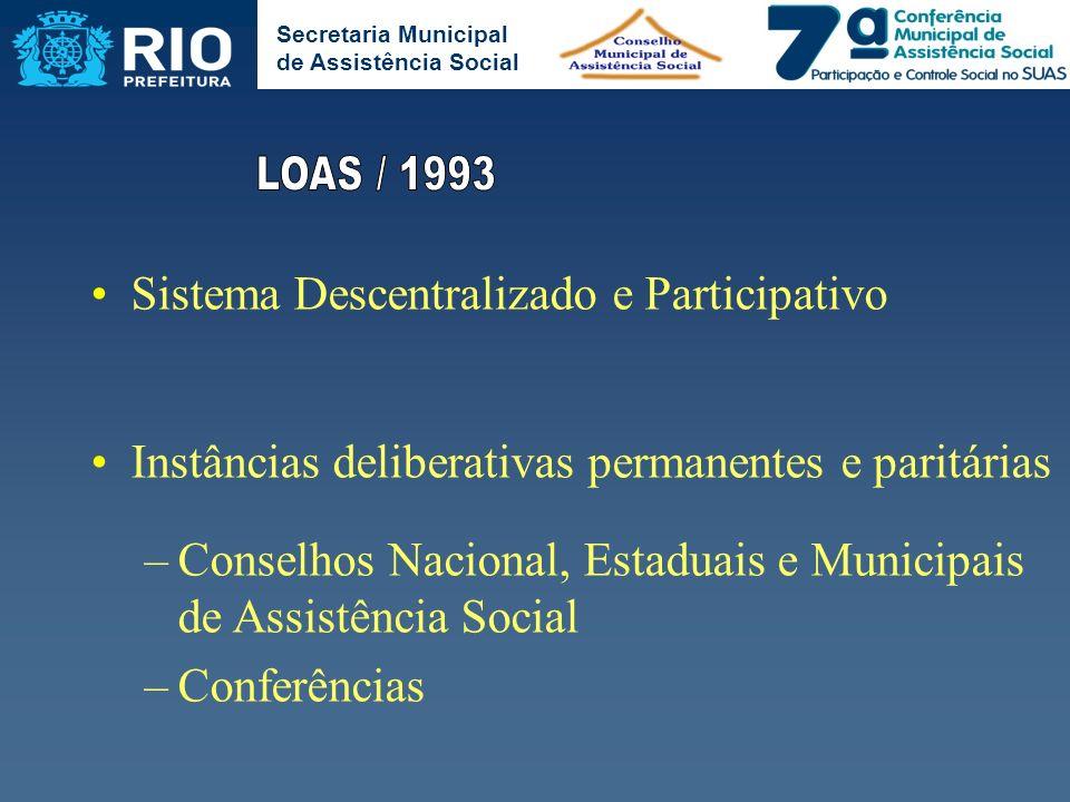 Secretaria Municipal de Assistência Social Sistema Descentralizado e Participativo Instâncias deliberativas permanentes e paritárias –Conselhos Nacion