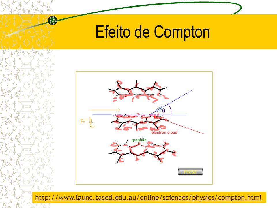 Efeito de Compton http://www.launc.tased.edu.au/online/sciences/physics/compton.html