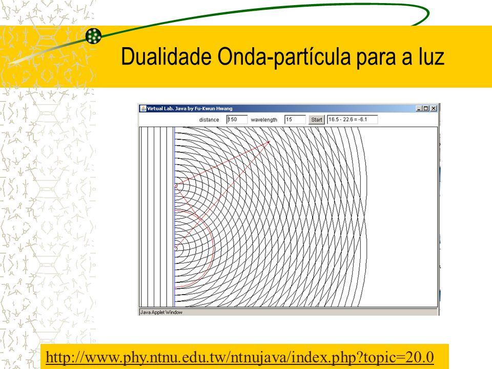 Dualidade Onda-partícula para a luz http://www.phy.ntnu.edu.tw/ntnujava/index.php?topic=20.0