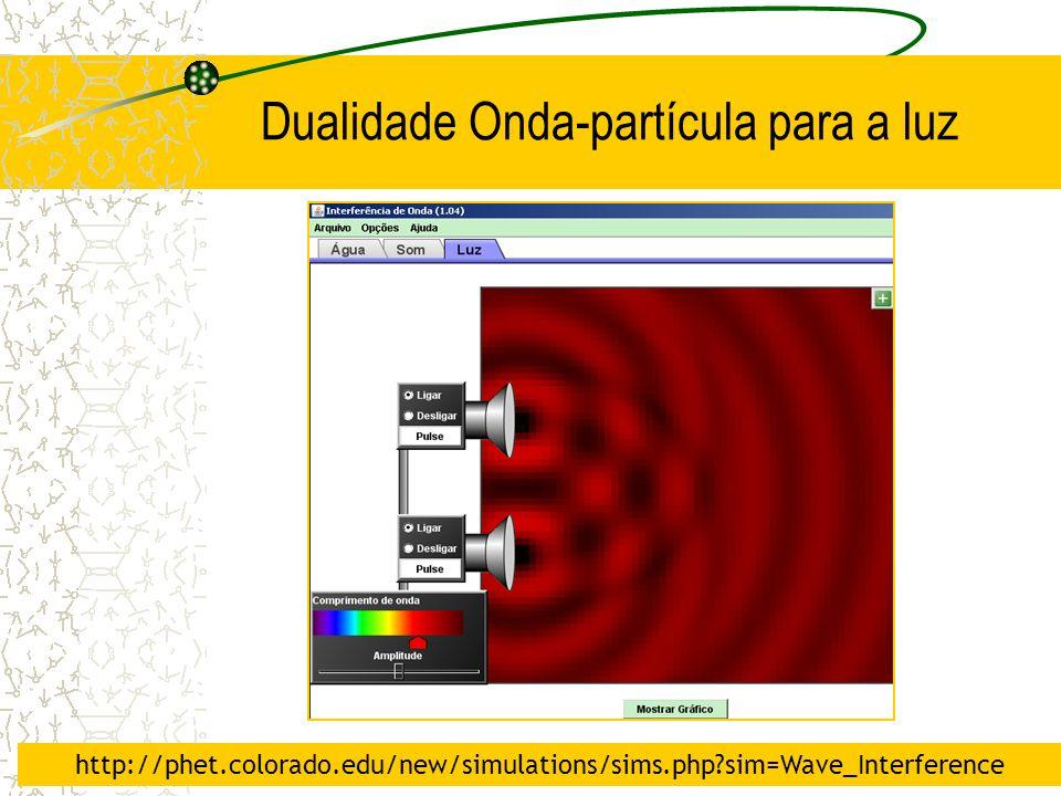 Dualidade Onda-partícula para a luz http://phet.colorado.edu/new/simulations/sims.php?sim=Wave_Interference