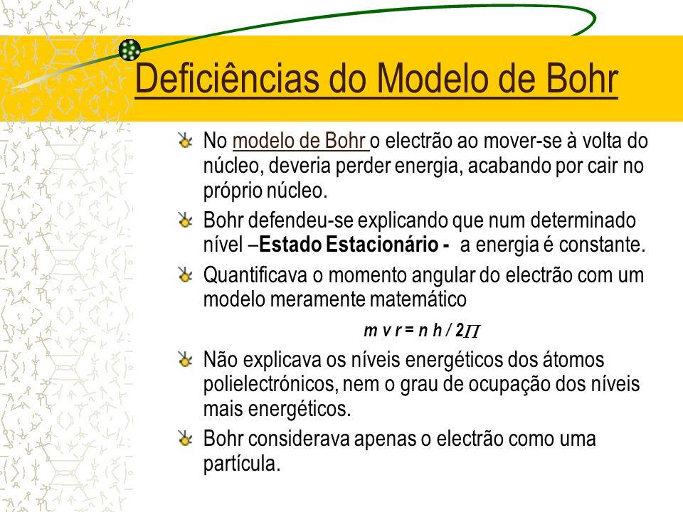 Deficiências do Modelo de Bohr No modelo de Bohr o electrão ao mover-se à volta do núcleo, deveria perder energia, acabando por cair no próprio núcleo