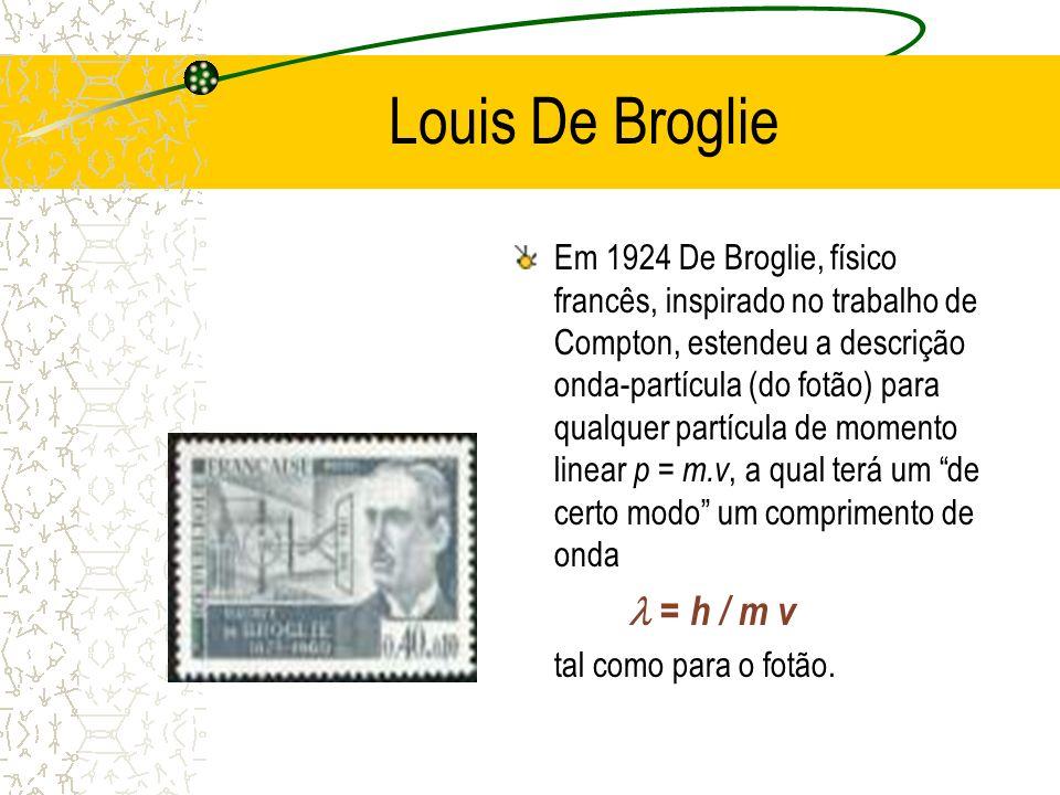 Louis De Broglie Em 1924 De Broglie, físico francês, inspirado no trabalho de Compton, estendeu a descrição onda-partícula (do fotão) para qualquer pa