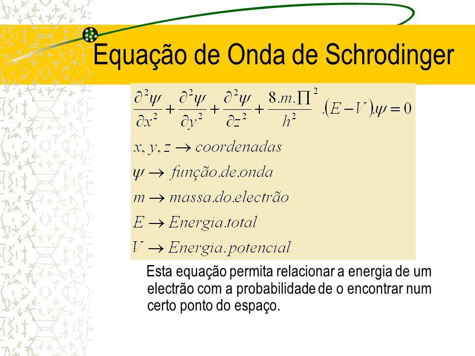 Equação de Onda de Schrodinger Esta equação permita relacionar a energia de um electrão com a probabilidade de o encontrar num certo ponto do espaço.