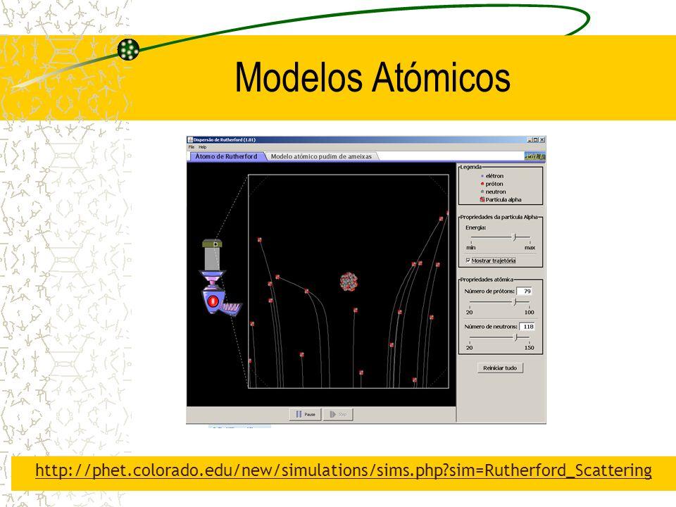 http://phet.colorado.edu/new/simulations/sims.php?sim=Rutherford_Scattering Modelos Atómicos