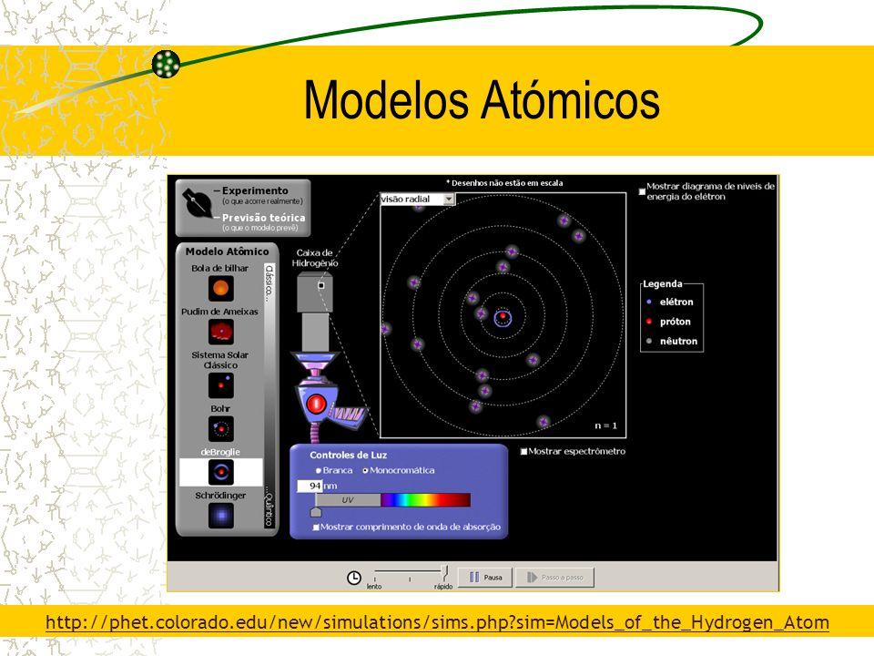 http://phet.colorado.edu/new/simulations/sims.php?sim=Models_of_the_Hydrogen_Atom