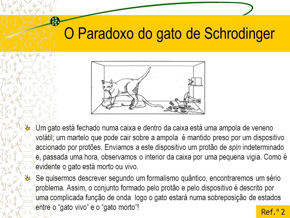 O Paradoxo do gato de Schrodinger Um gato está fechado numa caixa e dentro da caixa está uma ampola de veneno volátil; um martelo que pode cair sobre