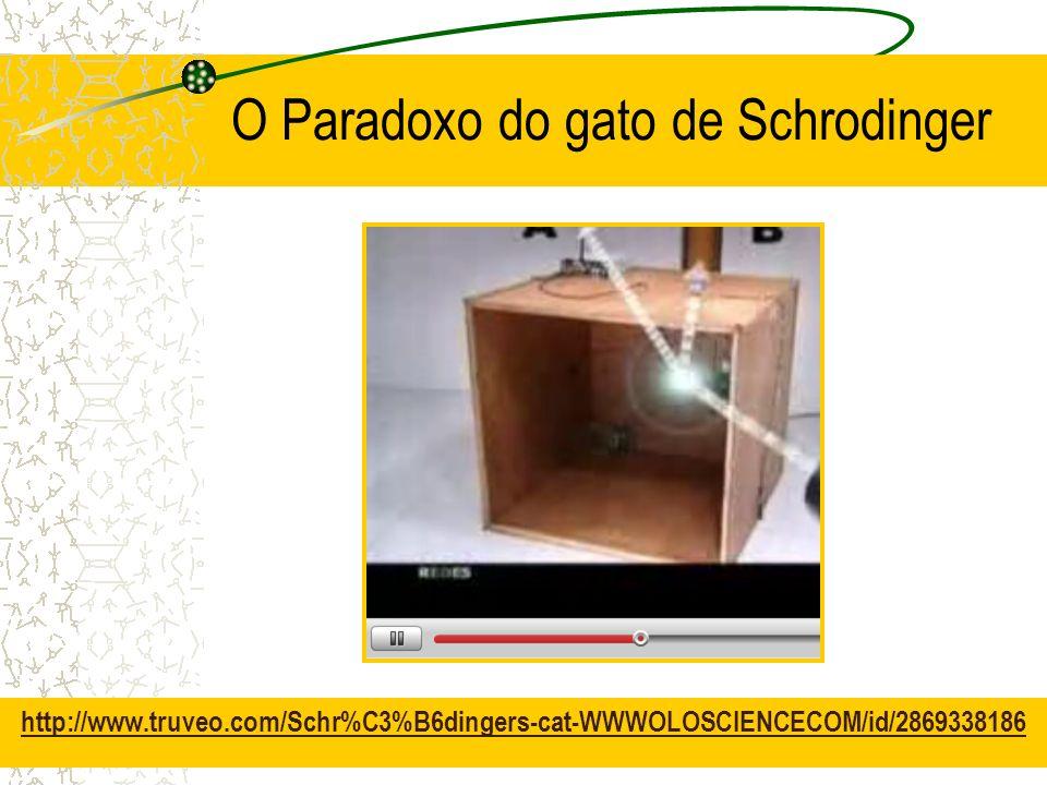 O Paradoxo do gato de Schrodinger http://www.truveo.com/Schr%C3%B6dingers-cat-WWWOLOSCIENCECOM/id/2869338186