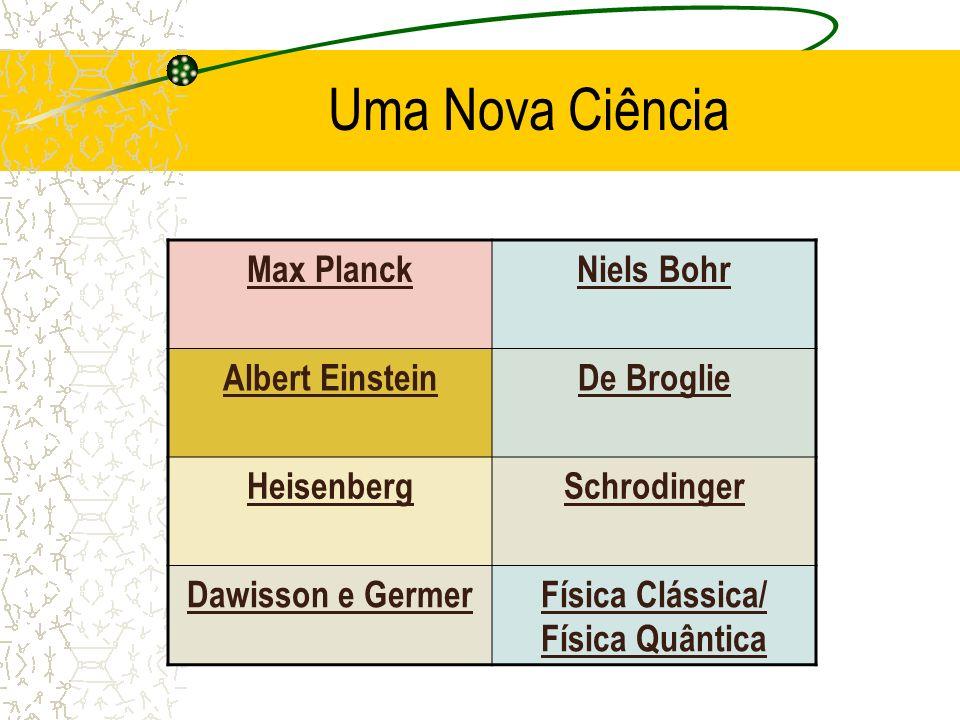 Uma Nova Ciência Max PlanckNiels Bohr Albert EinsteinDe Broglie HeisenbergSchrodinger Dawisson e GermerFísica Clássica/ Física Quântica