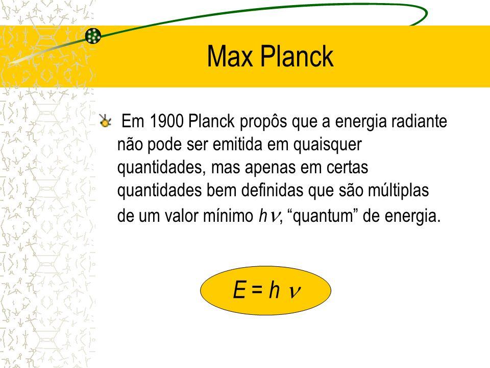 E = h Max Planck Em 1900 Planck propôs que a energia radiante não pode ser emitida em quaisquer quantidades, mas apenas em certas quantidades bem defi
