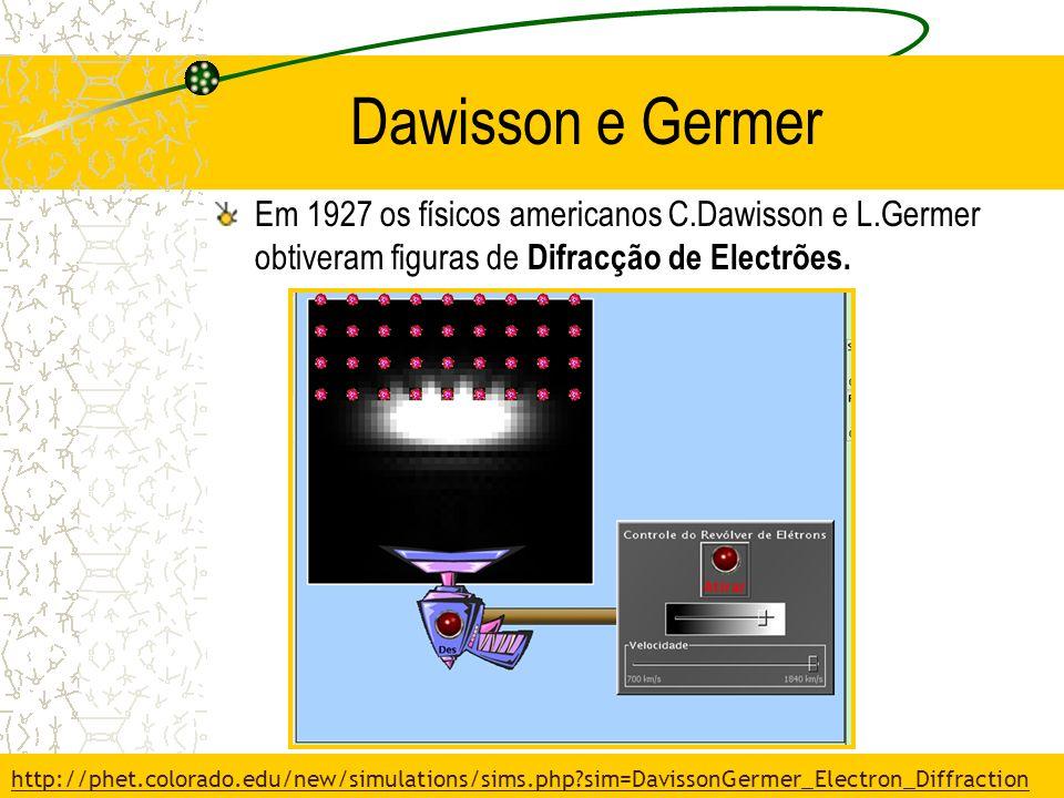 Dawisson e Germer Em 1927 os físicos americanos C.Dawisson e L.Germer obtiveram figuras de Difracção de Electrões. http://phet.colorado.edu/new/simula