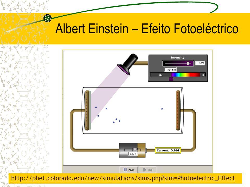 Albert Einstein – Efeito Fotoeléctrico http://phet.colorado.edu/new/simulations/sims.php?sim=Photoelectric_Effect