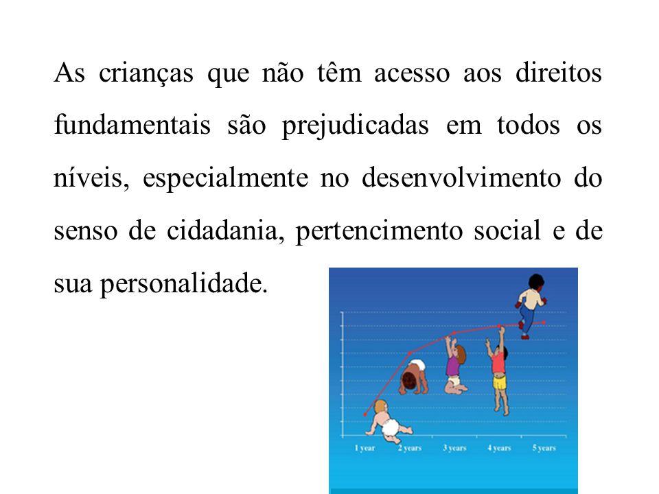 FATORES QUE INFLUENCIAM NO DESENVOLVIMENTO INFANTIL (Pesquisa na Grã-Bretanha, 2007): - Família amorosa - Amigos - Visão positiva de mundo - Boa escola - Boa saúde mental - Recursos materiais suficientes