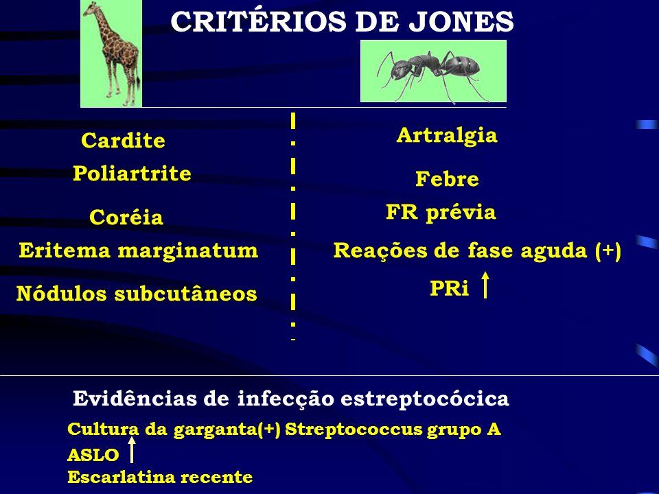 CRITÉRIOS DE JONES Cardite Evidências de infecção estreptocócica Cultura da garganta(+) Streptococcus grupo A Nódulos subcutâneos Poliartrite Coréia E