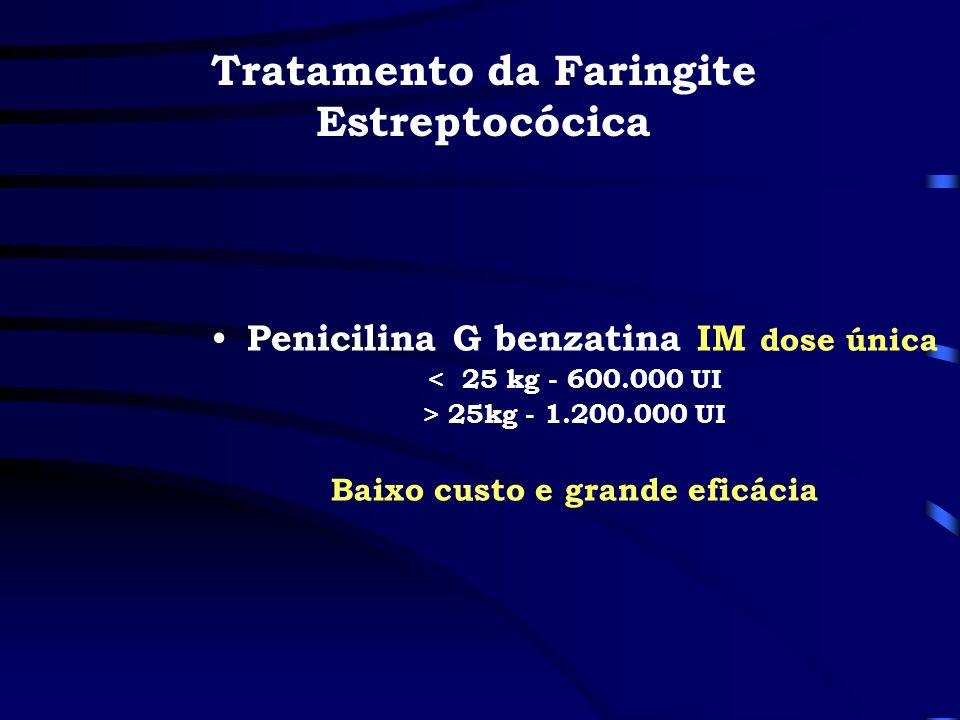 Tratamento da Faringite Estreptocócica Penicilina G benzatina IM dose única < 25 kg - 600.000 UI > 25kg - 1.200.000 UI Baixo custo e grande eficácia