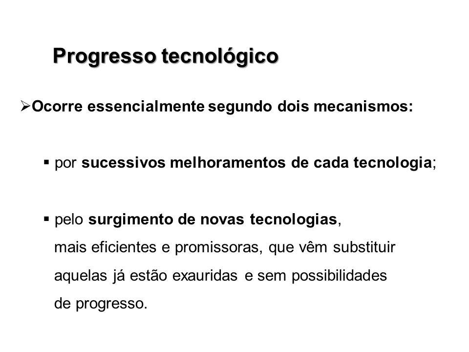 Ocorre essencialmente segundo dois mecanismos: por sucessivos melhoramentos de cada tecnologia; pelo surgimento de novas tecnologias, mais eficientes