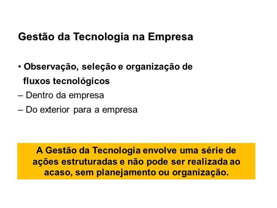 Gestão da Tecnologia na Empresa Observação, seleção e organização de fluxos tecnológicos – Dentro da empresa – Do exterior para a empresa A Gestão da
