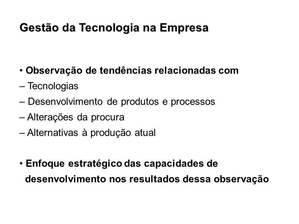 Gestão da Tecnologia na Empresa Observação de tendências relacionadas com – Tecnologias – Desenvolvimento de produtos e processos – Alterações da proc