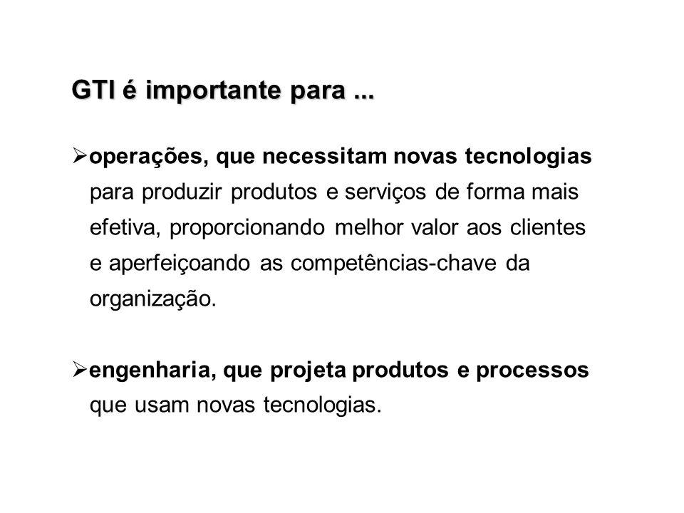 GTI é importante para... operações, que necessitam novas tecnologias para produzir produtos e serviços de forma mais efetiva, proporcionando melhor va