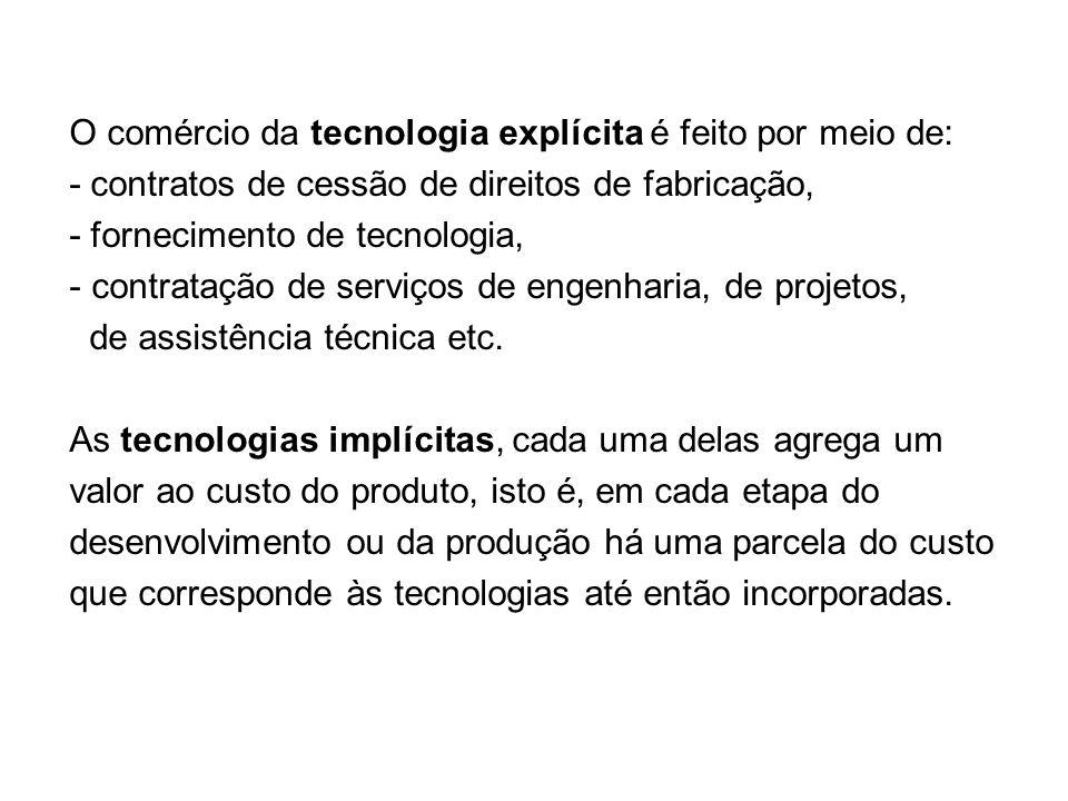 O comércio da tecnologia explícita é feito por meio de: - contratos de cessão de direitos de fabricação, - fornecimento de tecnologia, - contratação d