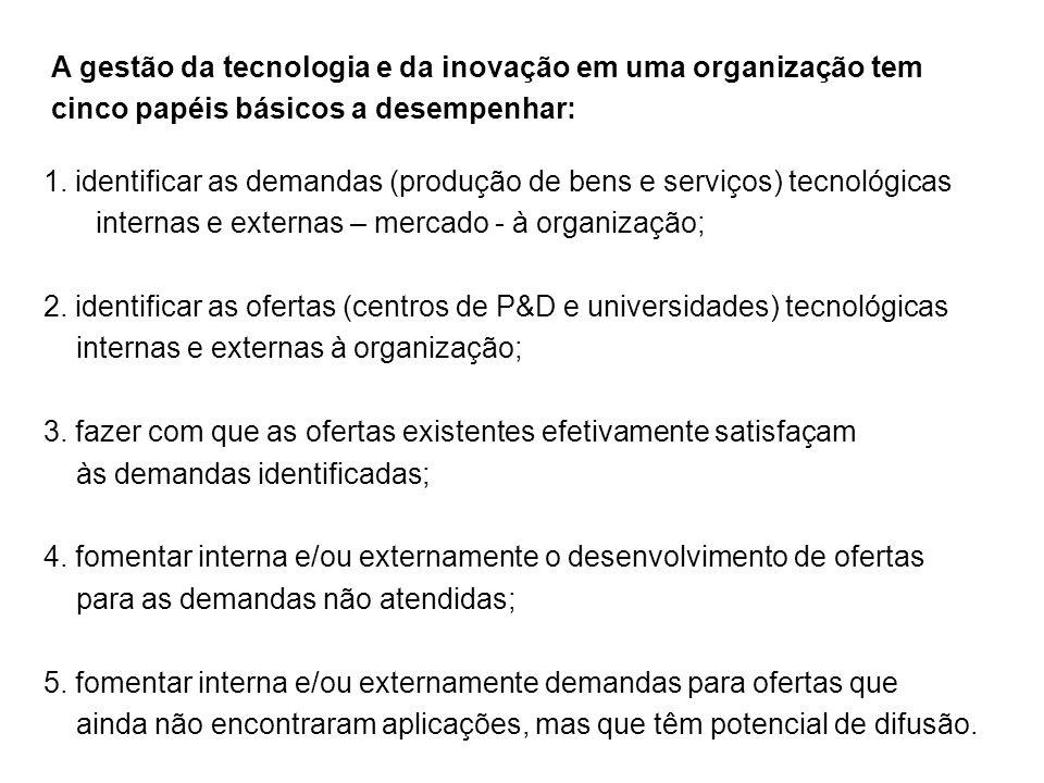 A gestão da tecnologia e da inovação em uma organização tem cinco papéis básicos a desempenhar: 1. identificar as demandas (produção de bens e serviço