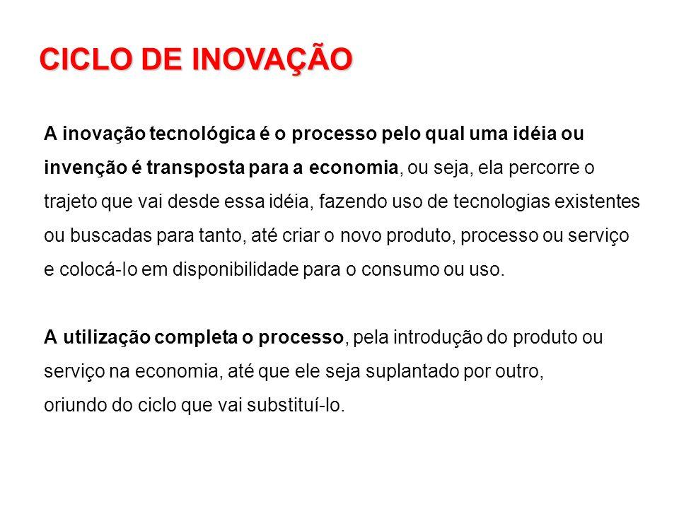 A inovação tecnológica é o processo pelo qual uma idéia ou invenção é transposta para a economia, ou seja, ela percorre o trajeto que vai desde essa i