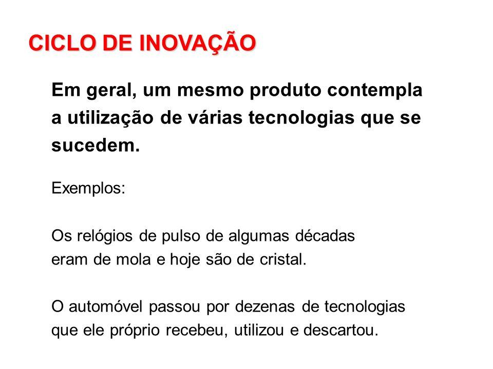 Em geral, um mesmo produto contempla a utilização de várias tecnologias que se sucedem. Exemplos: Os relógios de pulso de algumas décadas eram de mola