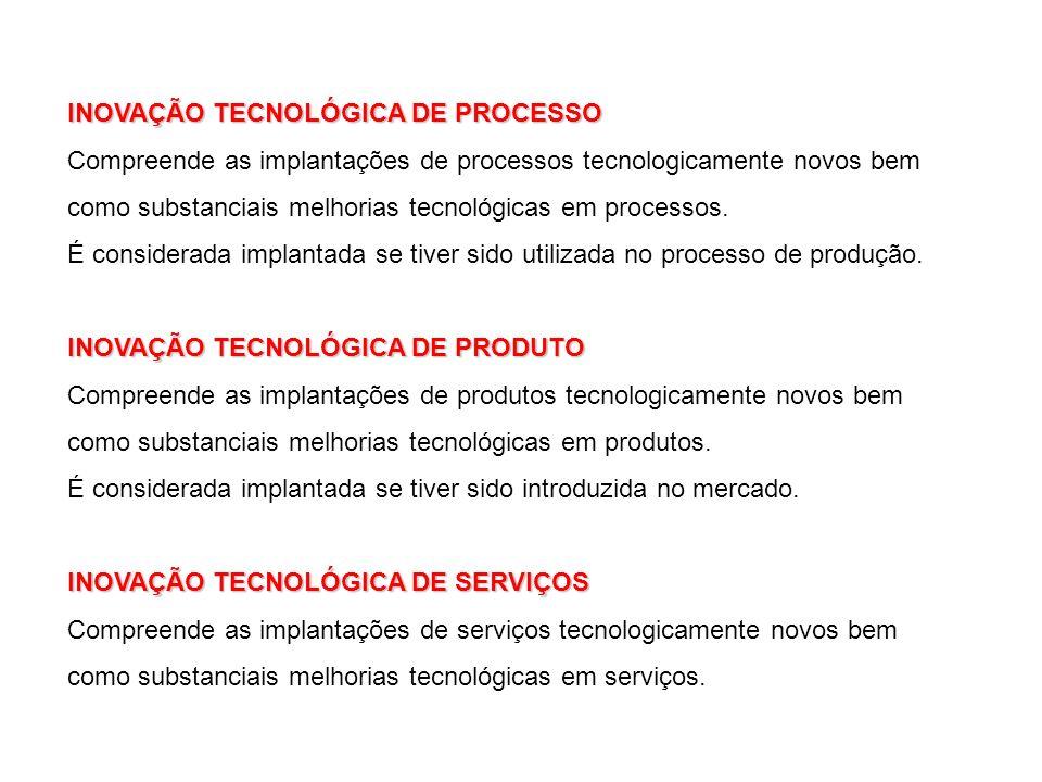 INOVAÇÃO TECNOLÓGICA DE PROCESSO Compreende as implantações de processos tecnologicamente novos bem como substanciais melhorias tecnológicas em proces