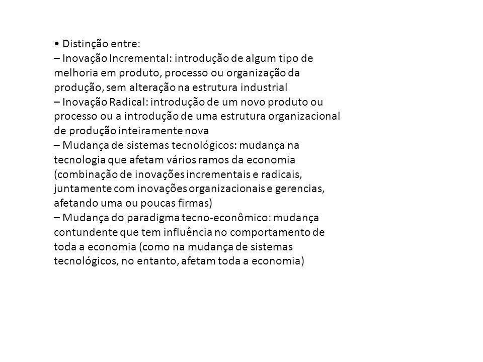 Distinção entre: – Inovação Incremental: introdução de algum tipo de melhoria em produto, processo ou organização da produção, sem alteração na estrut