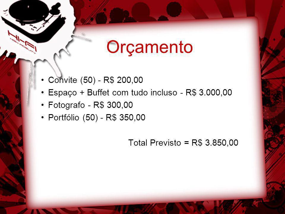 Orçamento Convite (50) - R$ 200,00 Espaço + Buffet com tudo incluso - R$ 3.000,00 Fotografo - R$ 300,00 Portfólio (50) - R$ 350,00 Total Previsto = R$