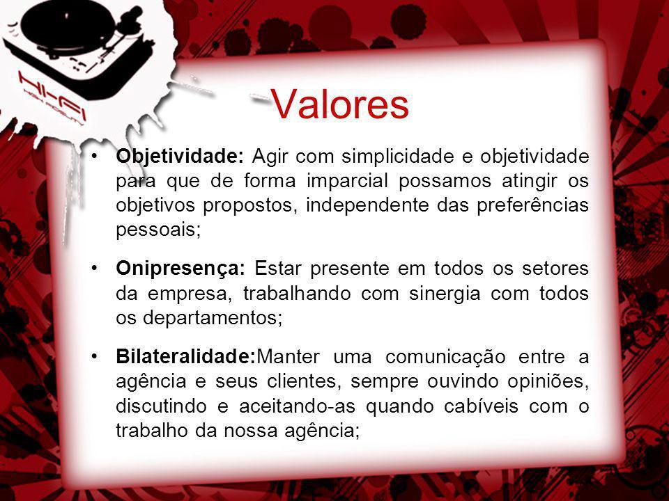 Evento Local: Hotel Unique - Av.Brigadeiro Luiz Antônio, 4700 - Jd.