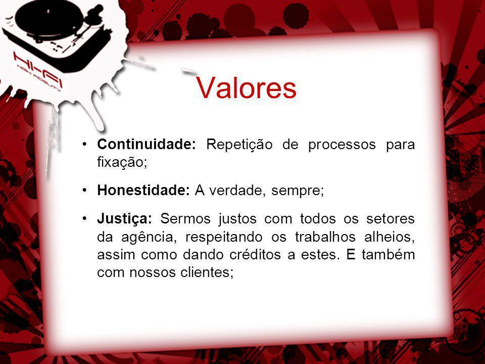 Valores Continuidade: Repetição de processos para fixação; Honestidade: A verdade, sempre; Justiça: Sermos justos com todos os setores da agência, res