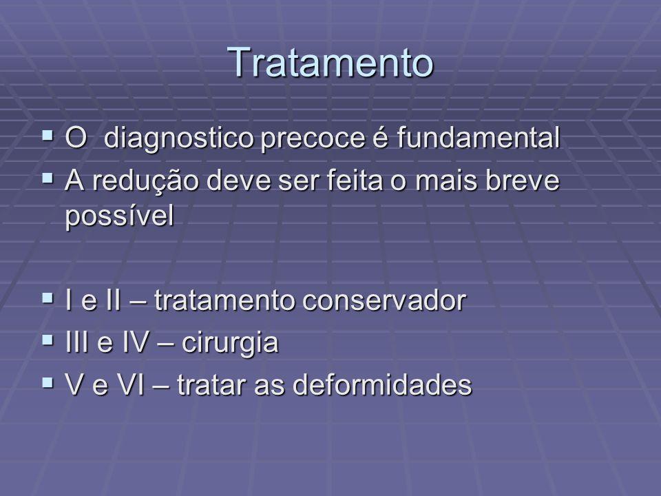 Tratamento O diagnostico precoce é fundamental O diagnostico precoce é fundamental A redução deve ser feita o mais breve possível A redução deve ser f