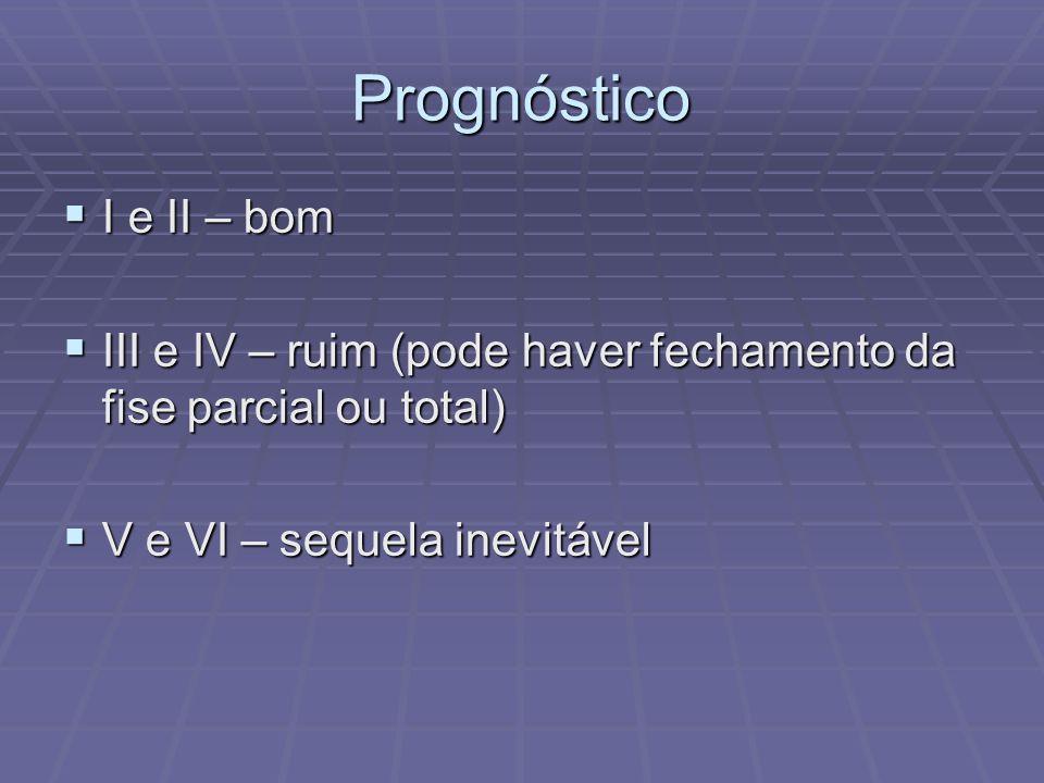 Prognóstico I e II – bom I e II – bom III e IV – ruim (pode haver fechamento da fise parcial ou total) III e IV – ruim (pode haver fechamento da fise