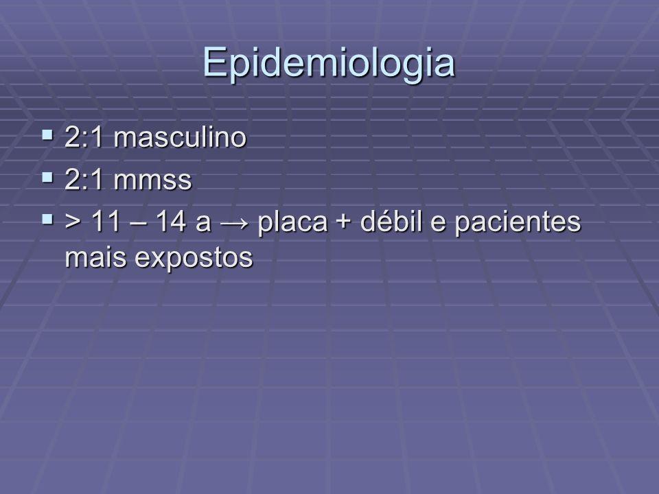 Epidemiologia 2:1 masculino 2:1 masculino 2:1 mmss 2:1 mmss > 11 – 14 a placa + débil e pacientes mais expostos > 11 – 14 a placa + débil e pacientes