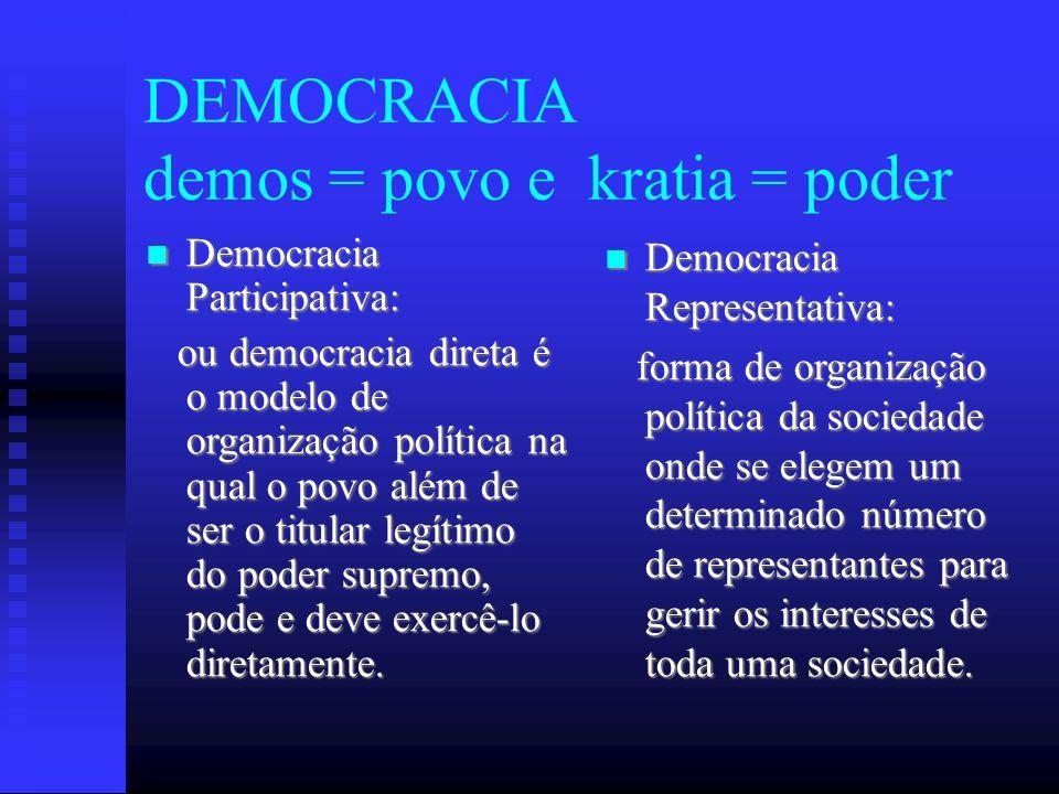 DEMOCRACIA demos = povo e kratia = poder Democracia Participativa: Democracia Participativa: ou democracia direta é o modelo de organização política n