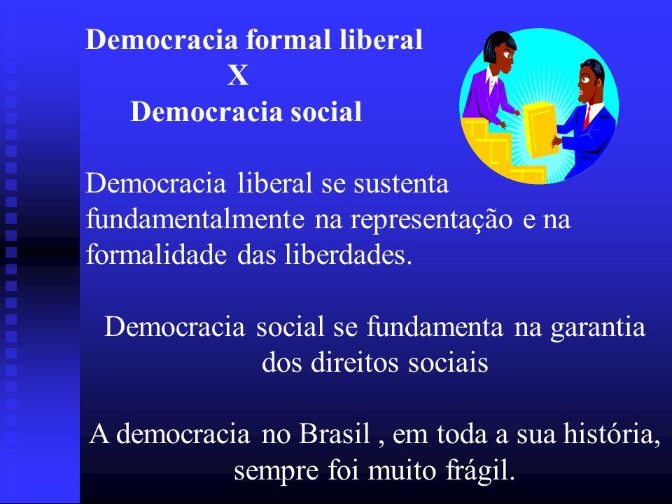 Democracia formal liberal X Democracia social Democracia liberal se sustenta fundamentalmente na representação e na formalidade das liberdades. Democr
