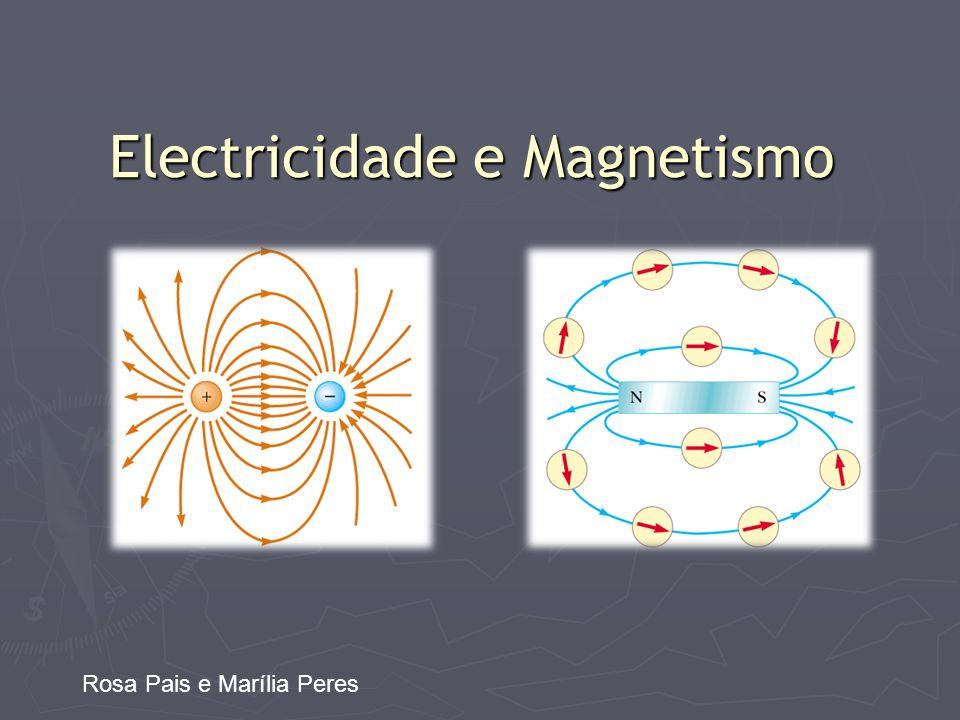 12 Linhas de campo eléctrico Visualização do campo eléctrico – espectro eléctrico Em cada ponto do espaço, o vector campo eléctrico Em cada ponto do espaço, o vector campo eléctrico é tangente às linhas de campo e tem o sentido dessas linhas.