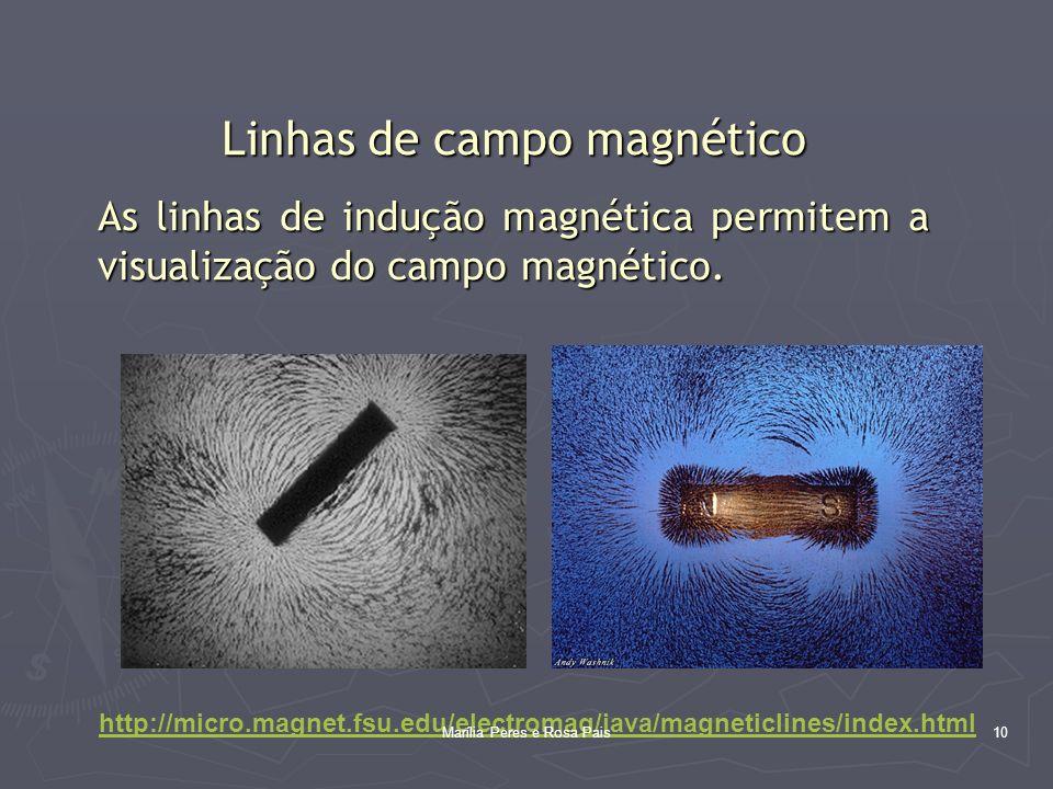 10 Linhas de campo magnético As linhas de indução magnética permitem a visualização do campo magnético. http://micro.magnet.fsu.edu/electromag/java/ma