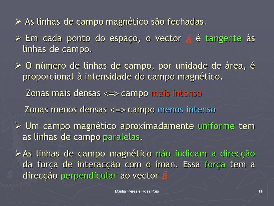 11 As linhas de campo magnético são fechadas. Em cada ponto do espaço, o vector é tangente às linhas de campo. Em cada ponto do espaço, o vector é tan