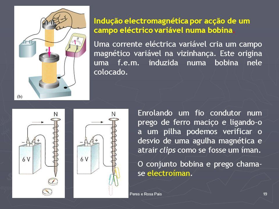 19 Indução electromagnética por acção de um campo eléctrico variável numa bobina. Uma corrente eléctrica variável cria um campo magnético variável na
