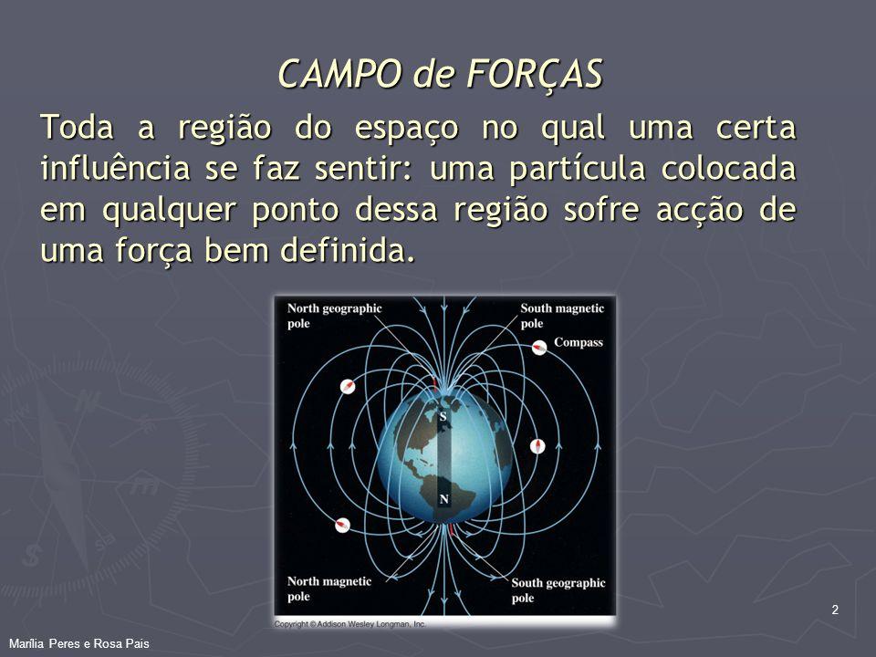 2 CAMPO de FORÇAS Toda a região do espaço no qual uma certa influência se faz sentir: uma partícula colocada em qualquer ponto dessa região sofre acçã