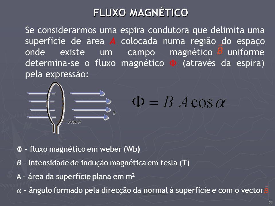 21 FLUXO MAGNÉTICO Se considerarmos uma espira condutora que delimita uma superfície de área A colocada numa região do espaço onde existe um campo mag