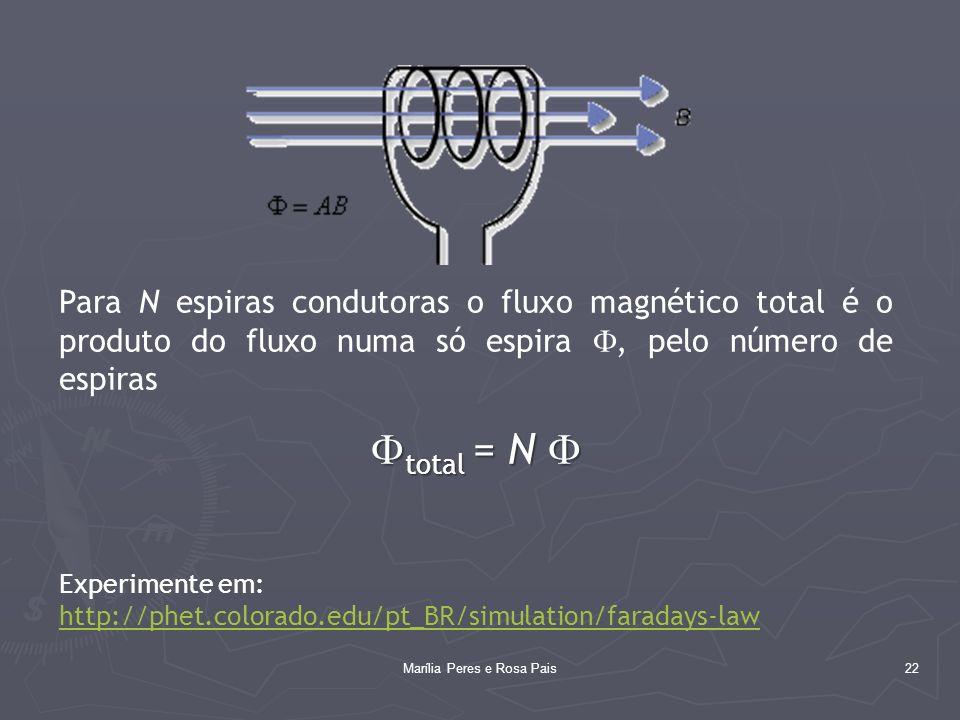22 Para N espiras condutoras o fluxo magnético total é o produto do fluxo numa só espira, pelo número de espiras total = N total = N Experimente em: h