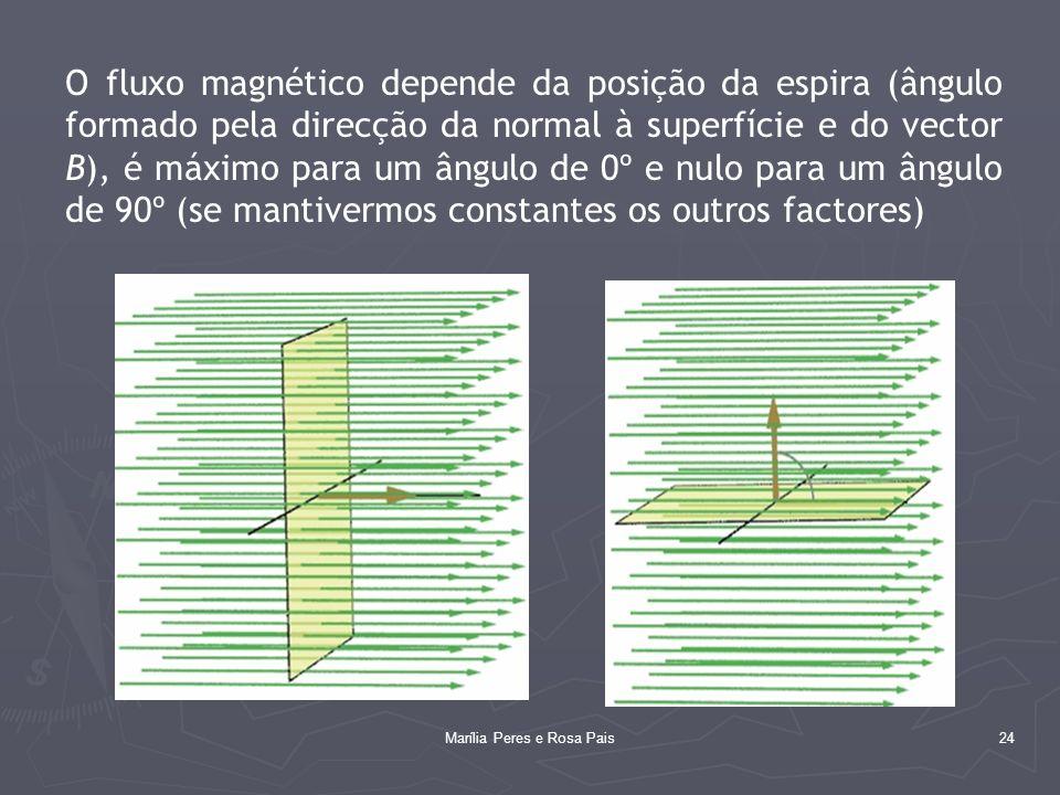 24 O fluxo magnético depende da posição da espira (ângulo formado pela direcção da normal à superfície e do vector B), é máximo para um ângulo de 0º e