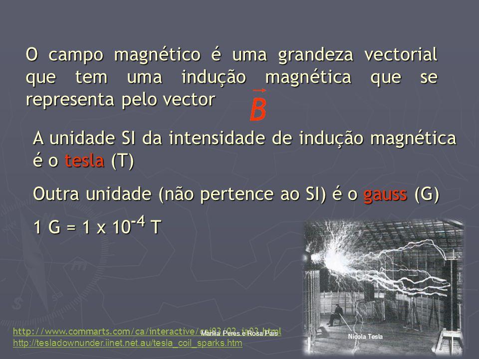6 O campo magnético é uma grandeza vectorial que tem uma indução magnética que se representa pelo vector A unidade SI da intensidade de indução magnét