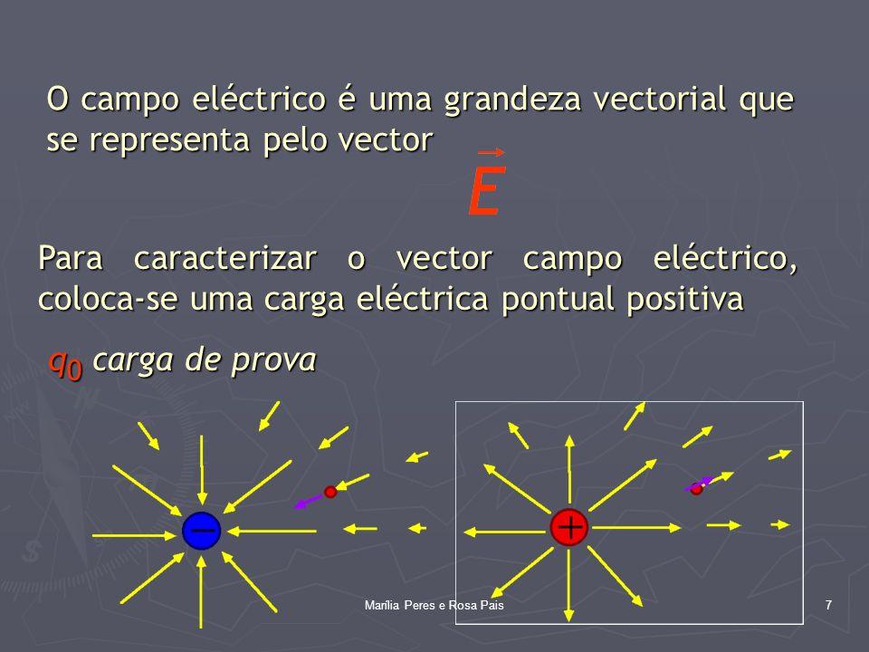 7 O campo eléctrico é uma grandeza vectorial que se representa pelo vector Para caracterizar o vector campo eléctrico, coloca-se uma carga eléctrica p