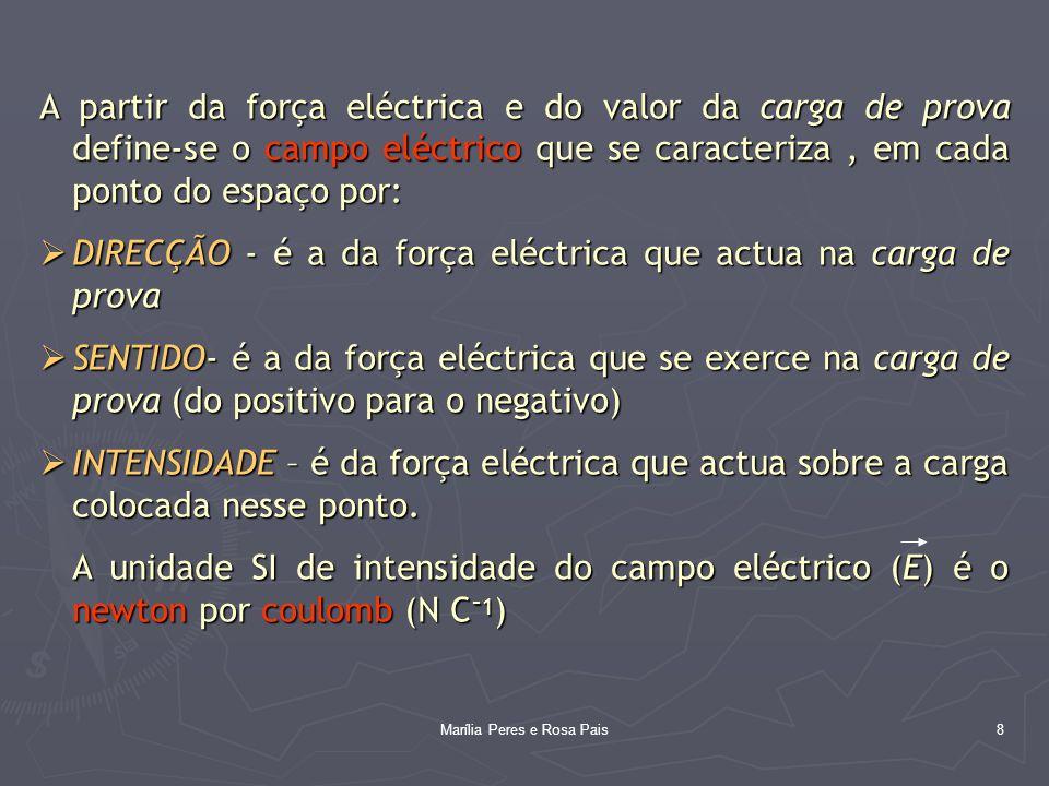 8 A partir da força eléctrica e do valor da carga de prova define-se o campo eléctrico que se caracteriza, em cada ponto do espaço por: DIRECÇÃO - é a