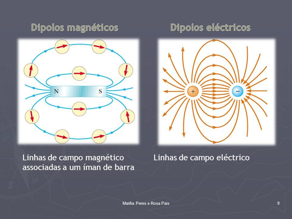 9 Linhas de campo magnético associadas a um íman de barra Linhas de campo eléctrico