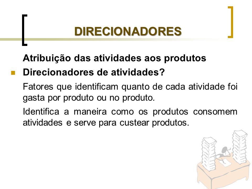 Atribuição das atividades aos produtos Direcionadores de atividades? Fatores que identificam quanto de cada atividade foi gasta por produto ou no prod